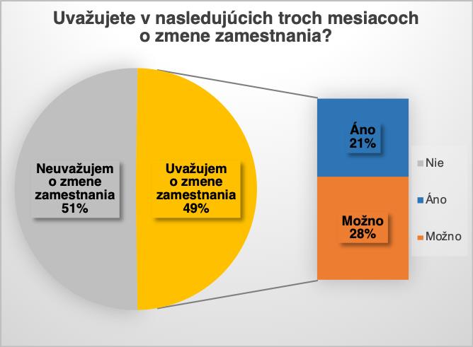 graph sk 1